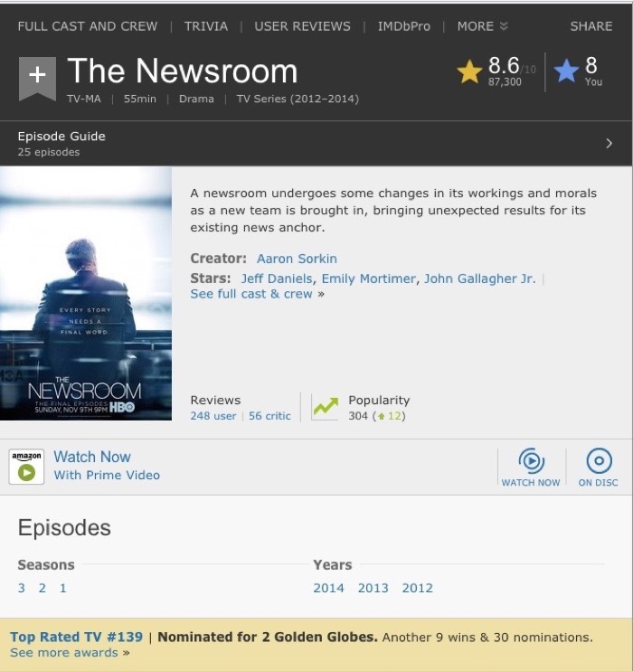 Watch now with Amazon Prime Video on IMDb The NewsRoom